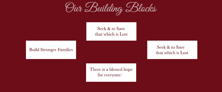 buildingblocks
